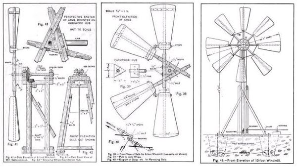 how to make a simple working model of windmill